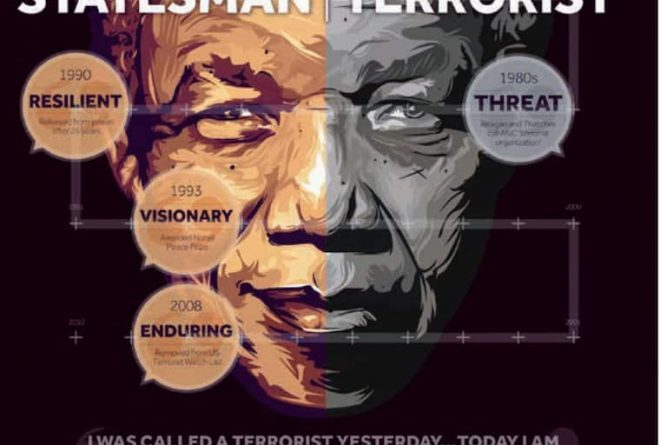 Winter in South Africa: Mandela's Contested Legacy in a Divided Nation